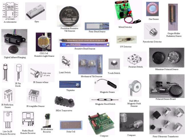 different-types-of-sensors-available